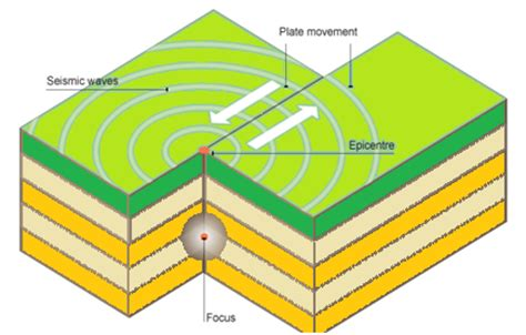 October 8 Kashmir Earthquake: Impact on Geoenvironment and